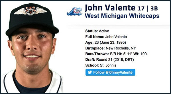 John Valente's (BY'12-'13) posts .366 ave/.469 slg /.834 obp for GCL Tigers; promoted to Midwest League (A) W Michigan Whitecaps